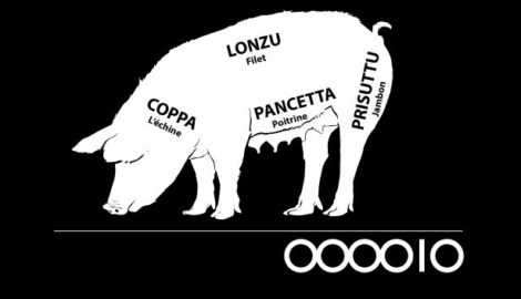 differentes-parties-porc-nustrale